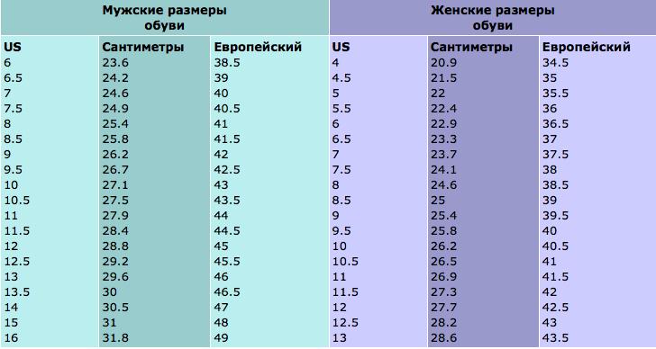 Размеры женской обуви