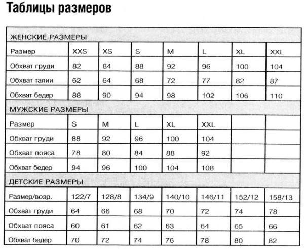 Таблица соответствия размеров одежды