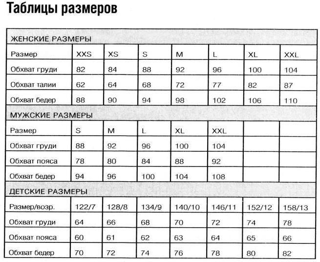 eafeb75d6f2f7 Таблица соответствия размеров одежды