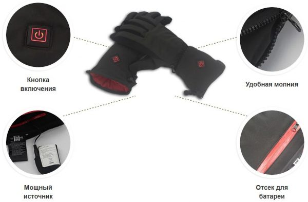 Характеристики перчаток