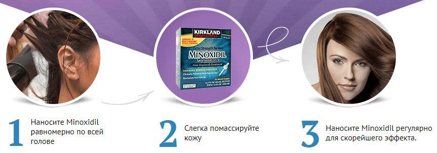 Инструкция к Minoxidil для женщин